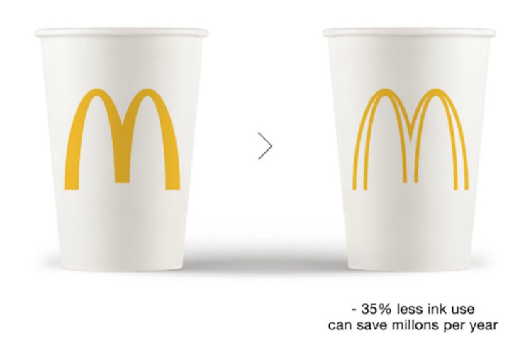 EcoBranding: The Sustainable Art of Redesigning Famous Logos